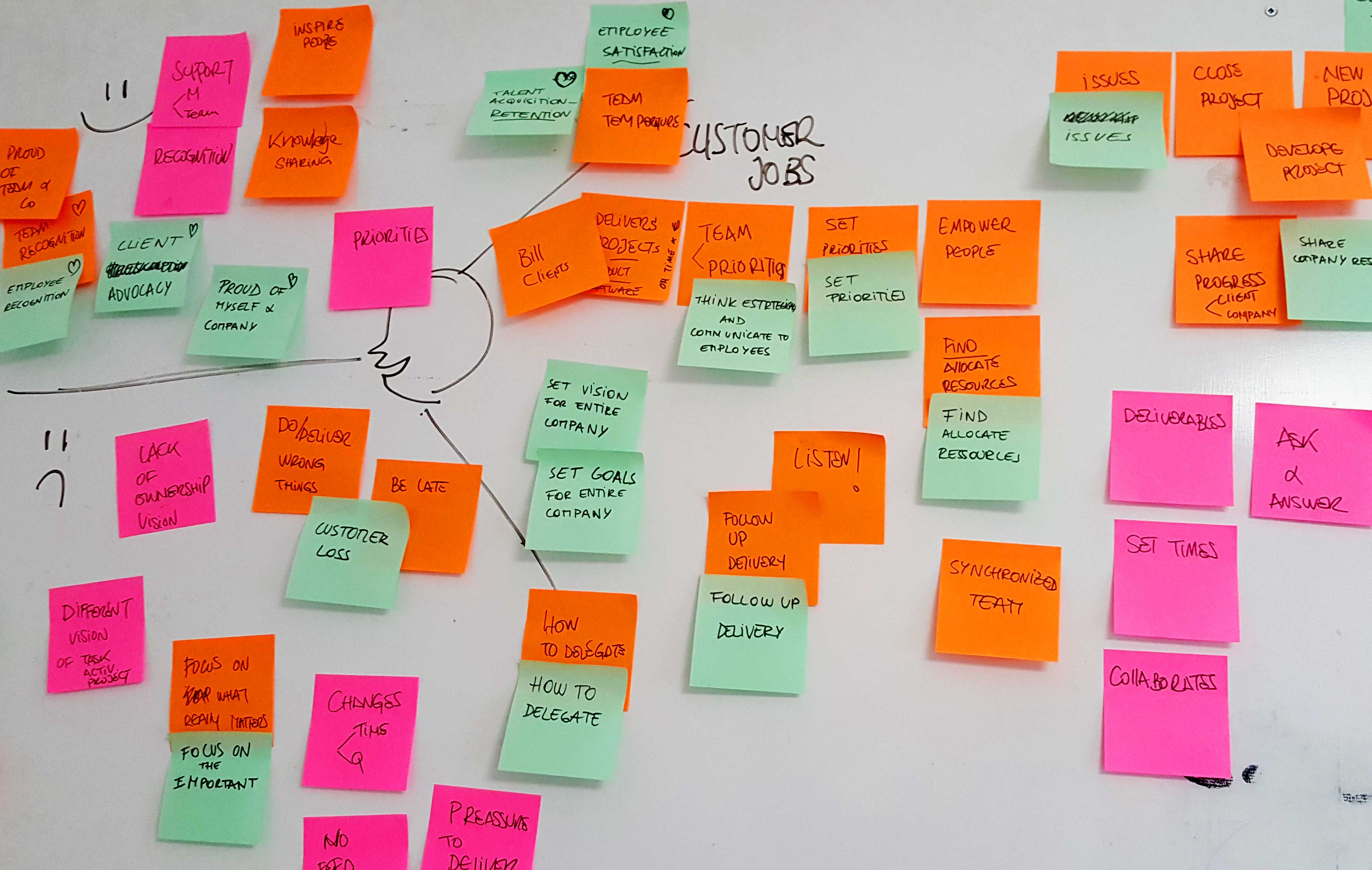 Design sprint tribescale ux
